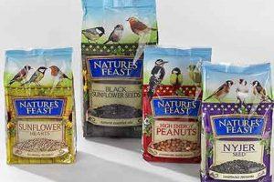 Nature's Feast Bird Food