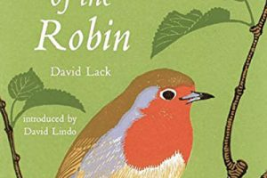 Books About Robins